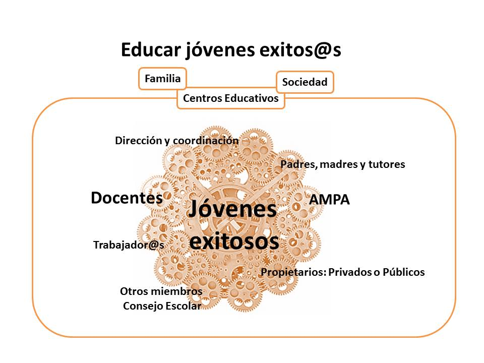 Engranajes_tse